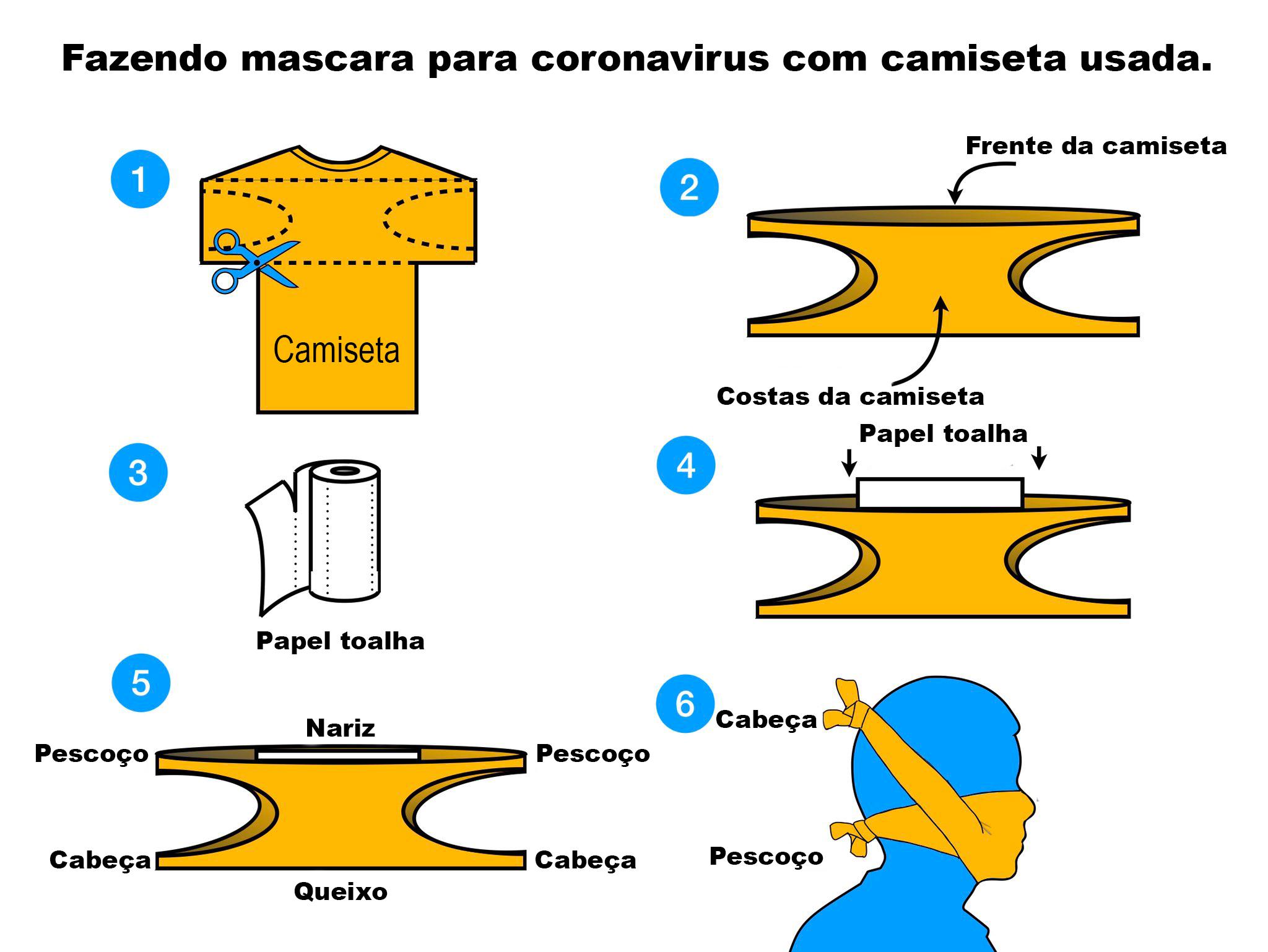 mascara para coronavirus
